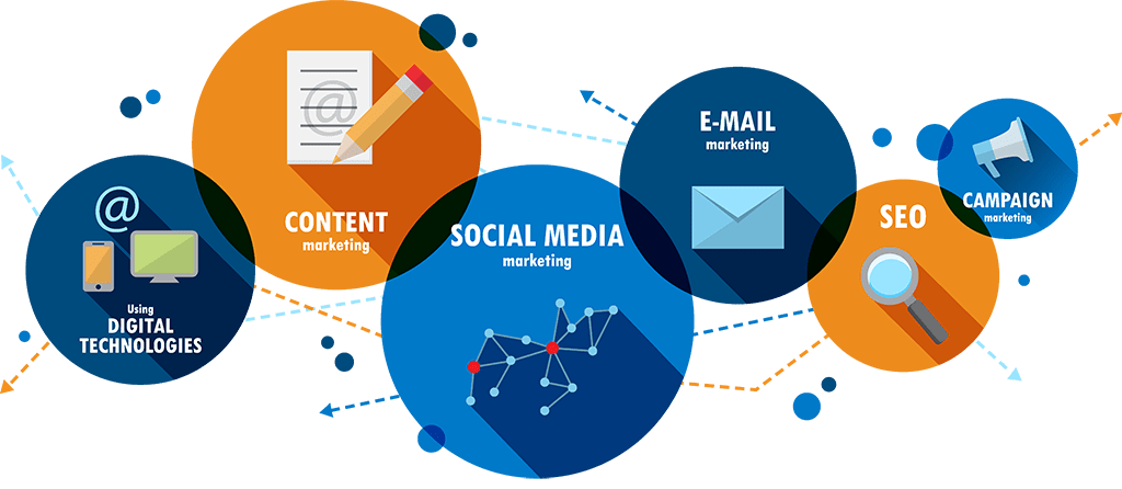 Digital Marketing Service in Gurgaon | Netleaf Software