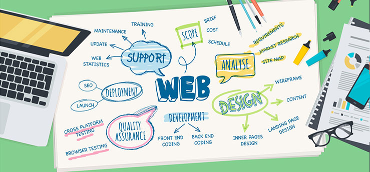 The role played by the best website designing company in India in creating a great website