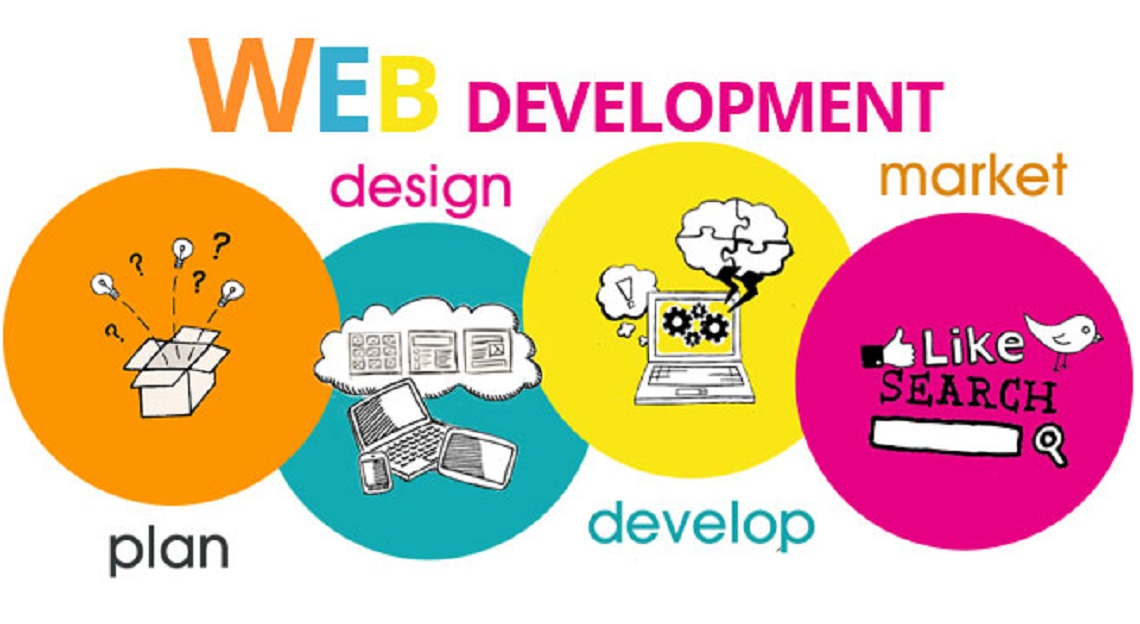 Why outsource your website development to a web development company in Gurgaon?