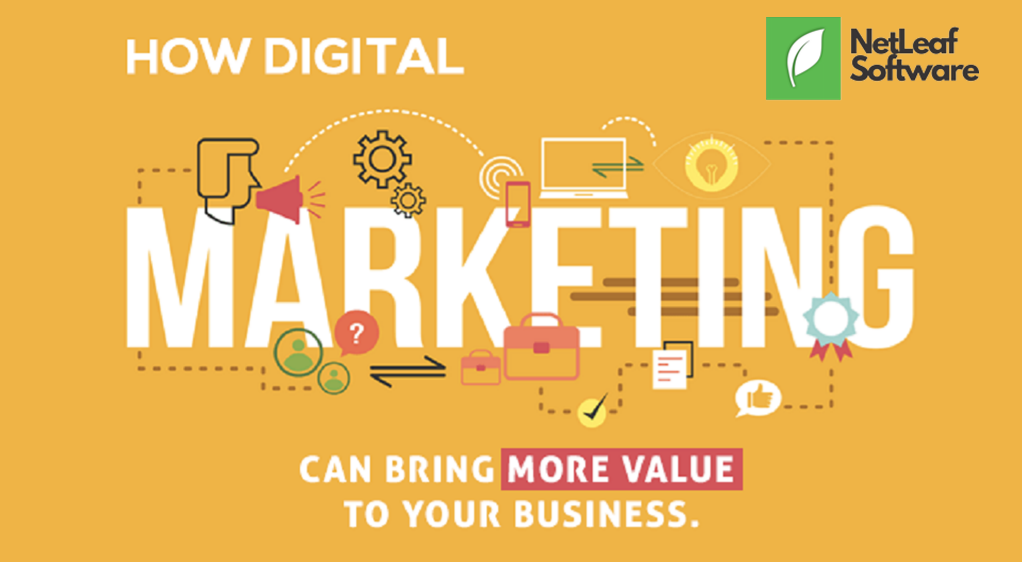 Best Digital marketing services in Gurgaon