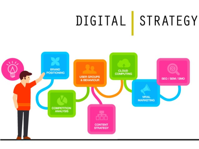 What are the important services in Digital marketing