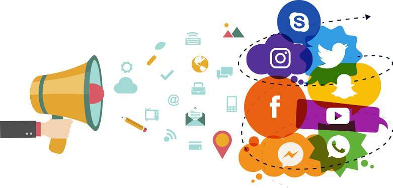 How does Social Media Marketing affect your company?