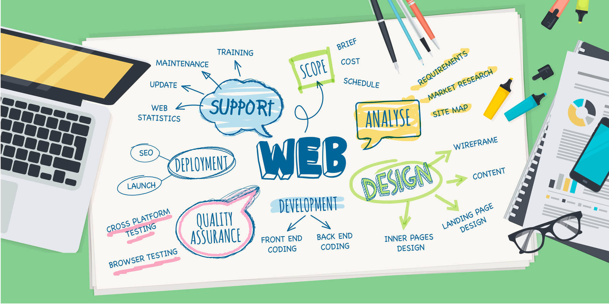 Basic Elements to make Stunning Website