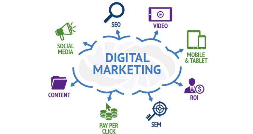 Strategies you must follow for Online Digital Marketing!
