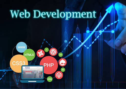 What questions to be asked before signing a web development company in India?