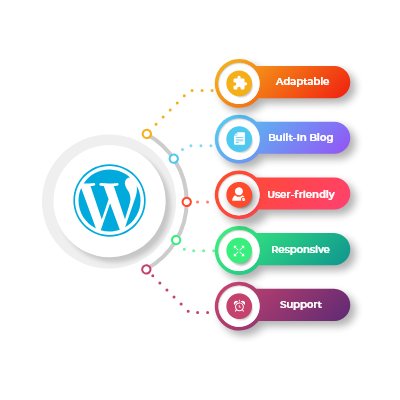 hire-wordpress-developers