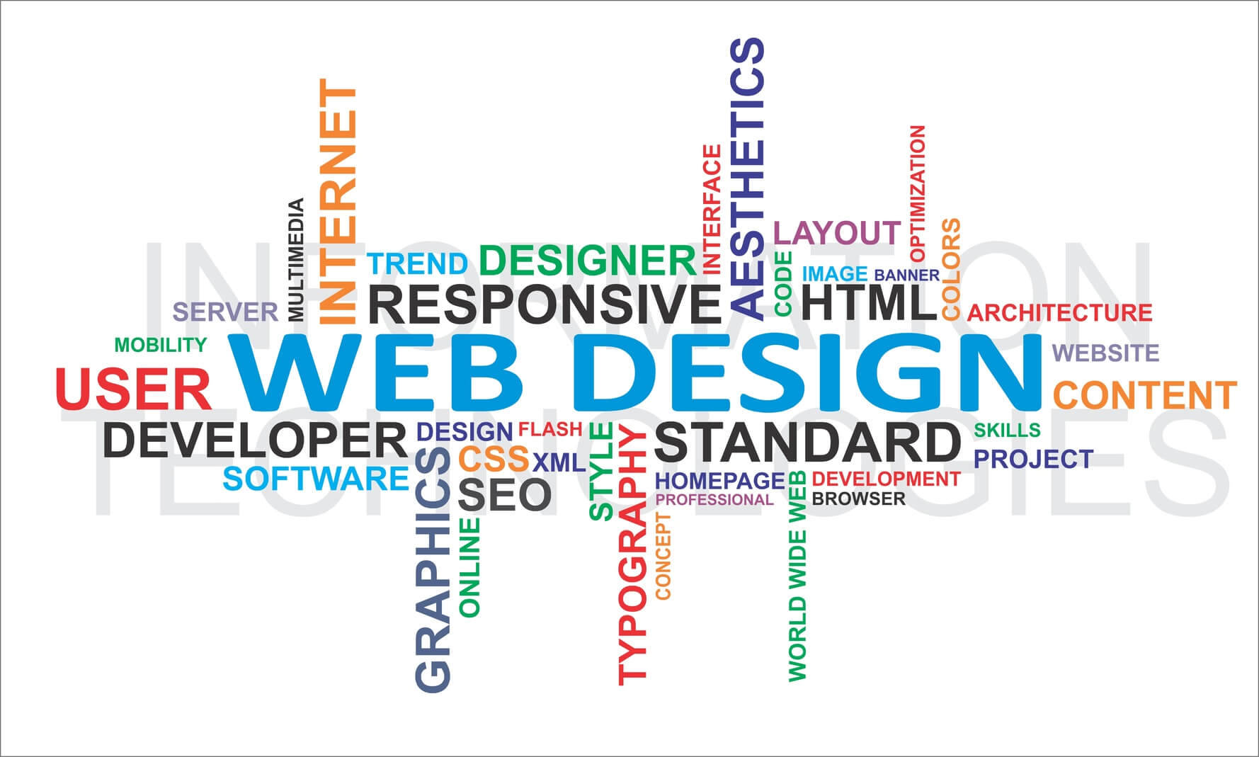 The Notable Web Designing Practices To Obtain Greater Business Success